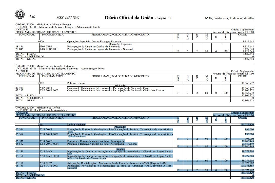 DOU 11 maio 2016 - corte verbas A-1M - trecho destacado de pagina