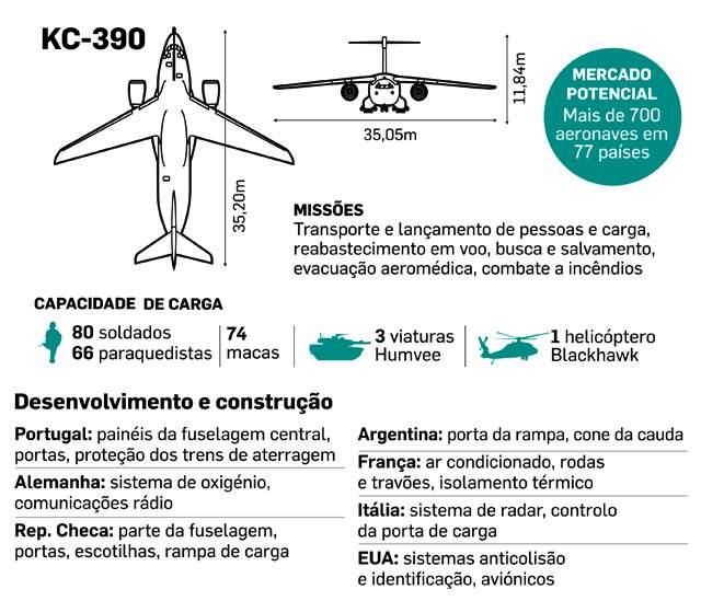 Diario de Noticias infografico