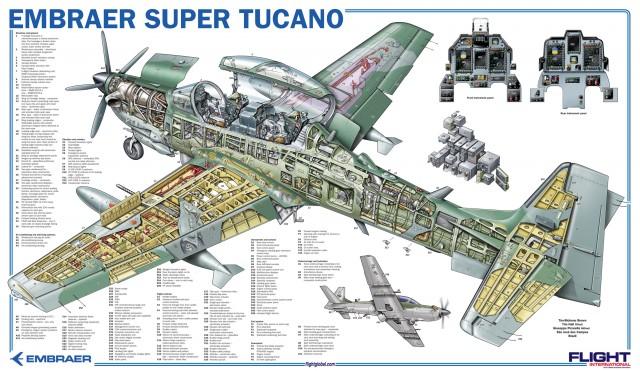 Corte seccional do A-29 Super Tucano (clique na imagem para ampliar)