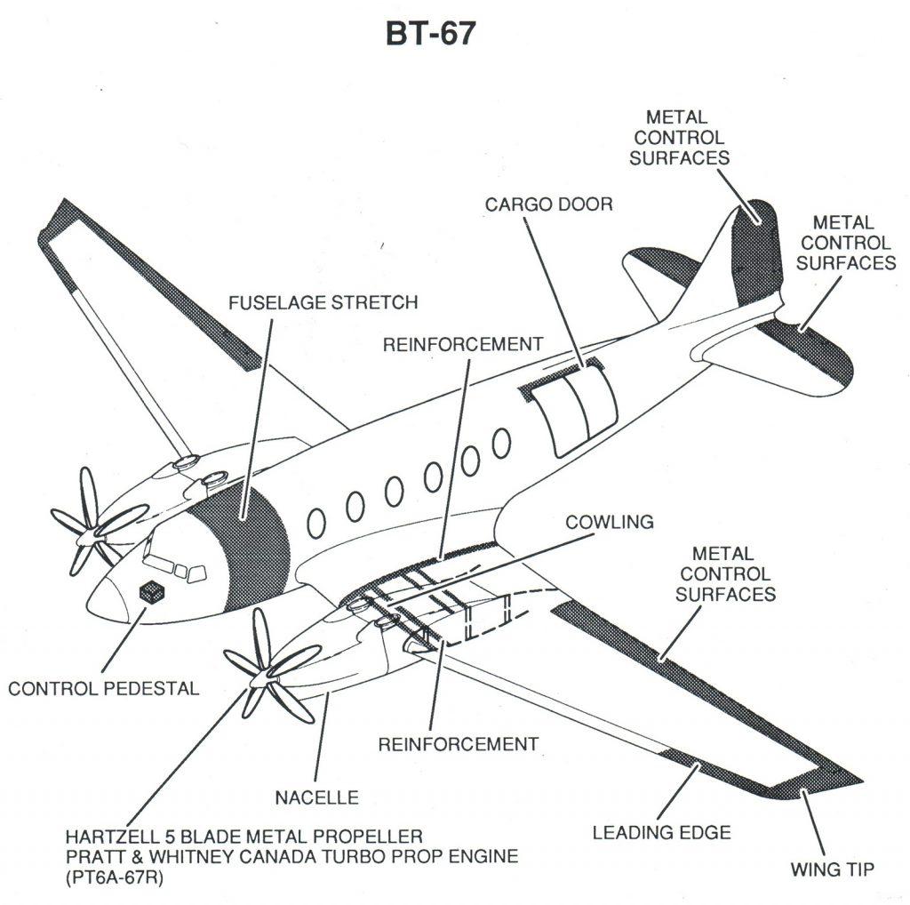 bt-67
