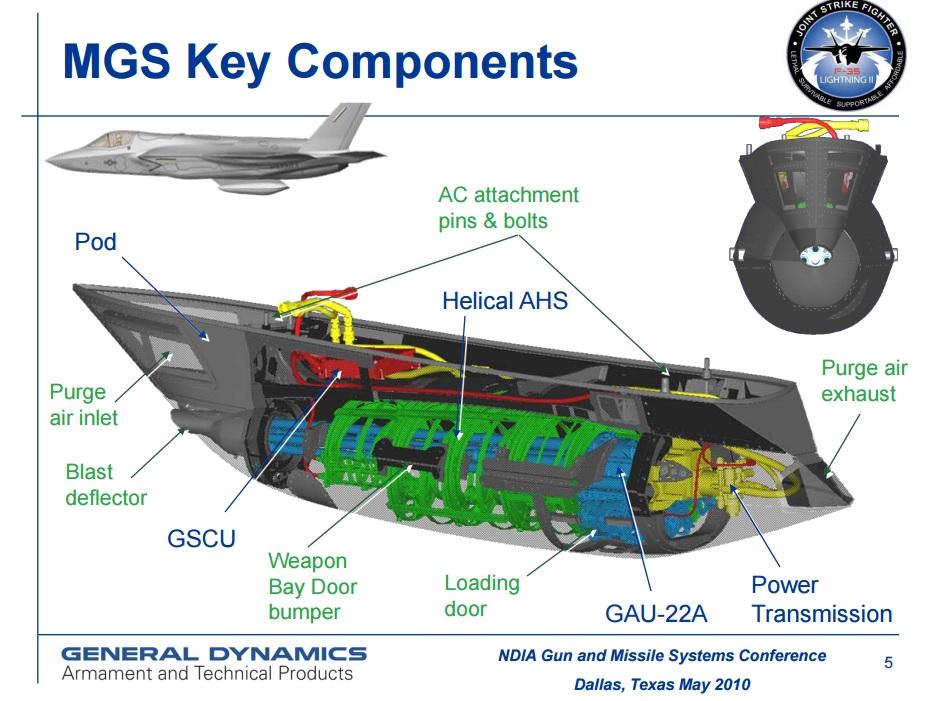 GAU-22A gun pod - image GD