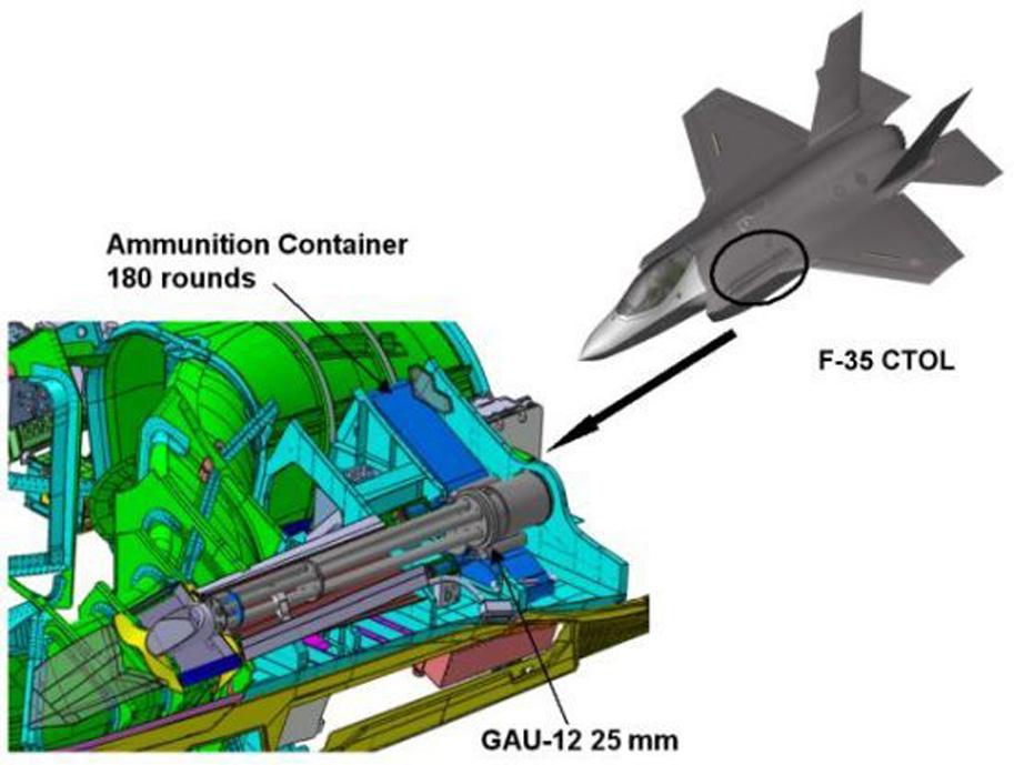 GAU-22A interno F-35 -imagem LM