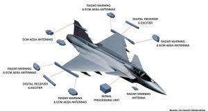 Sistema de guerra eletrônica do Gripen E