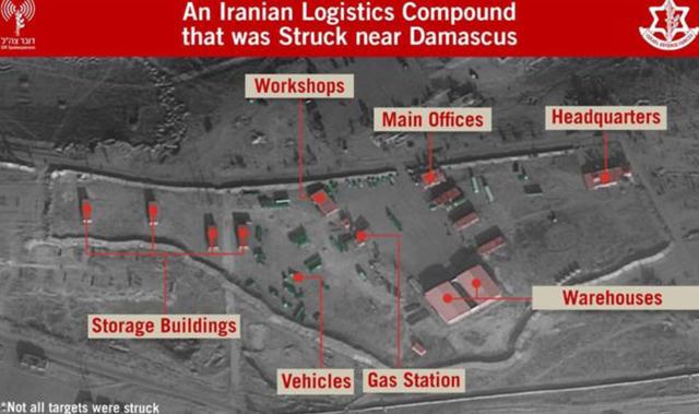 Alvos iranianos atacados pelas IDF na Síria