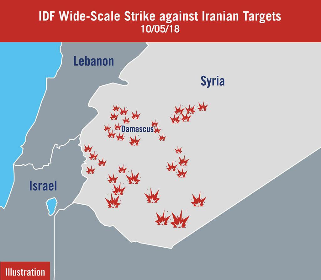 Ataques das IDF contra alvos iranianos na Síria