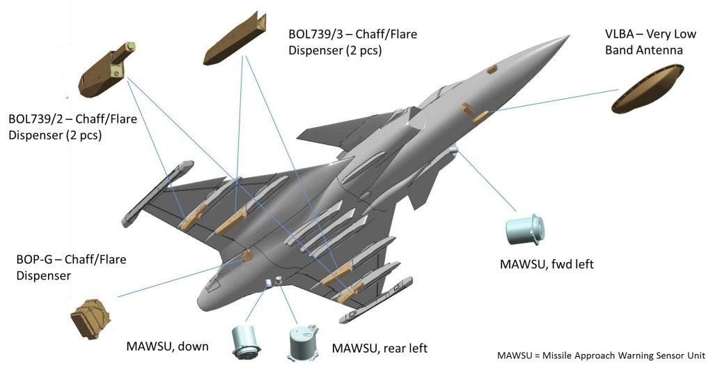Sistema de Guerra Eletrônica (EW) do Gripen E