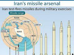 Arsenal iraniano de mísseis balísticos