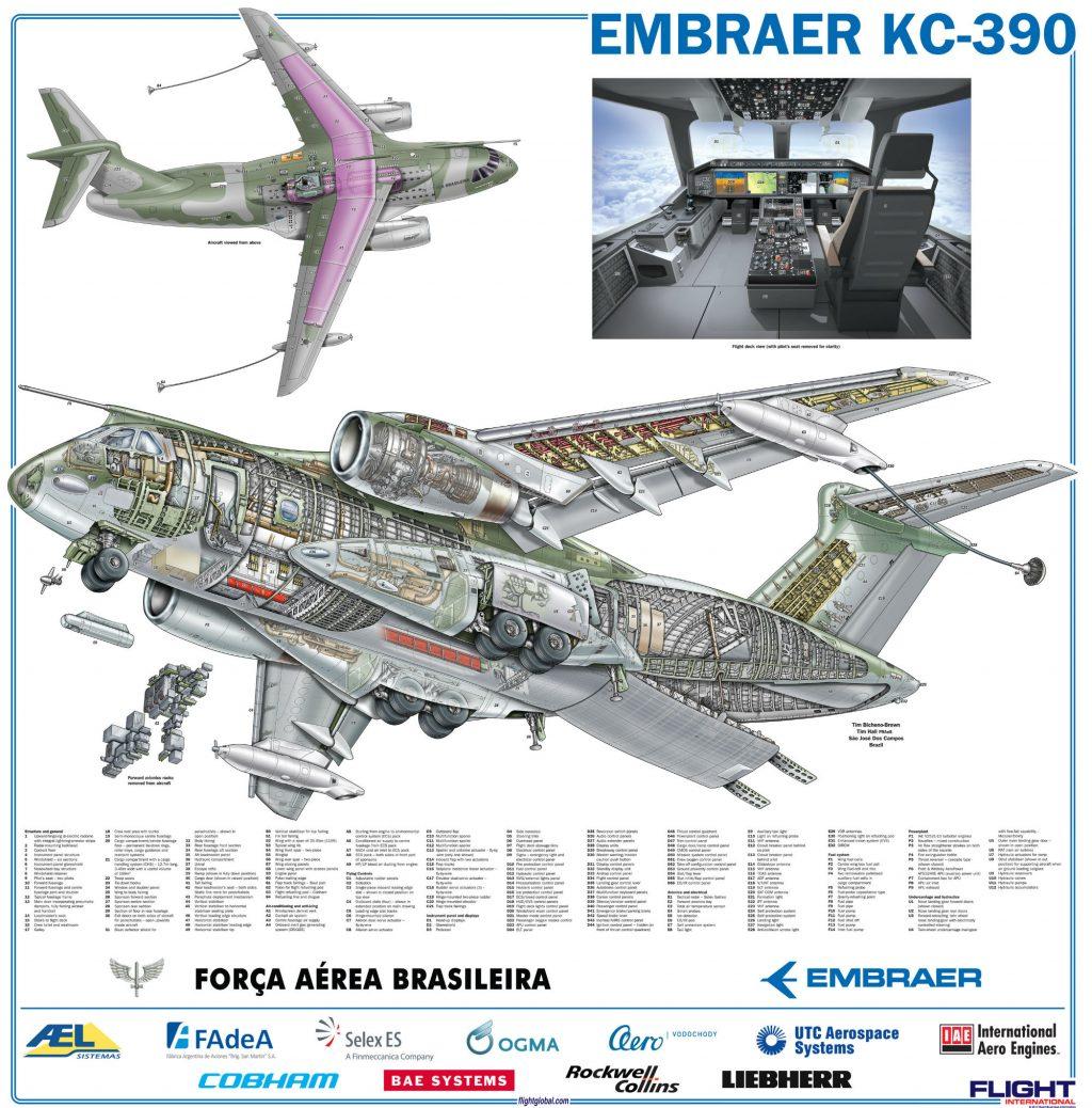 Vista em corte do KC-390. Clique na imagem para ampliar