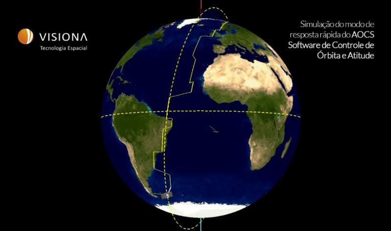 Simulação do modo de resposta rápida do AOCS – Software de Controle de Órbita e Atitude