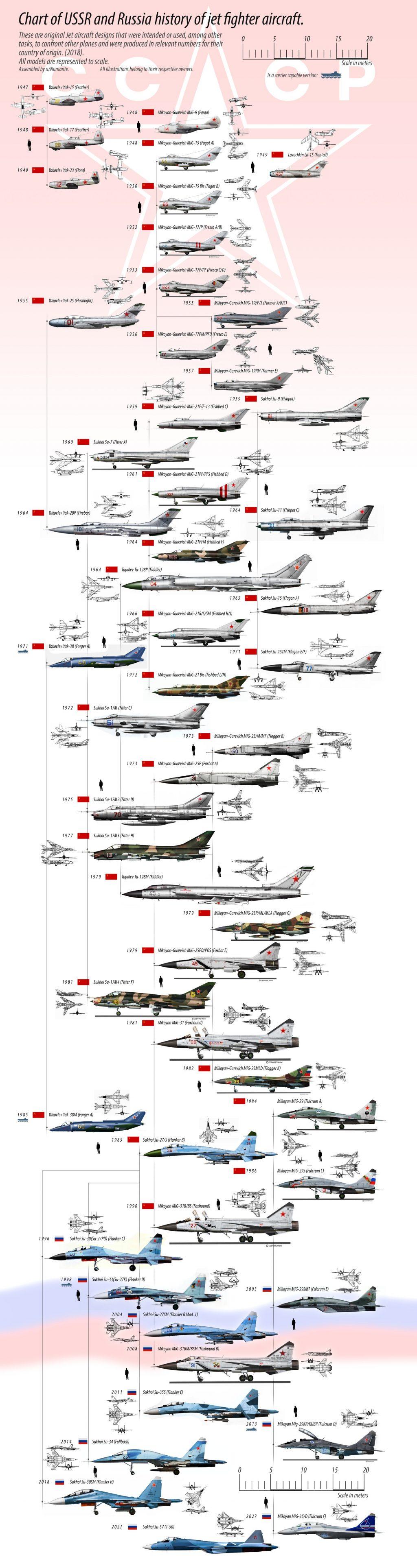 Clique no infográfico para ampliar