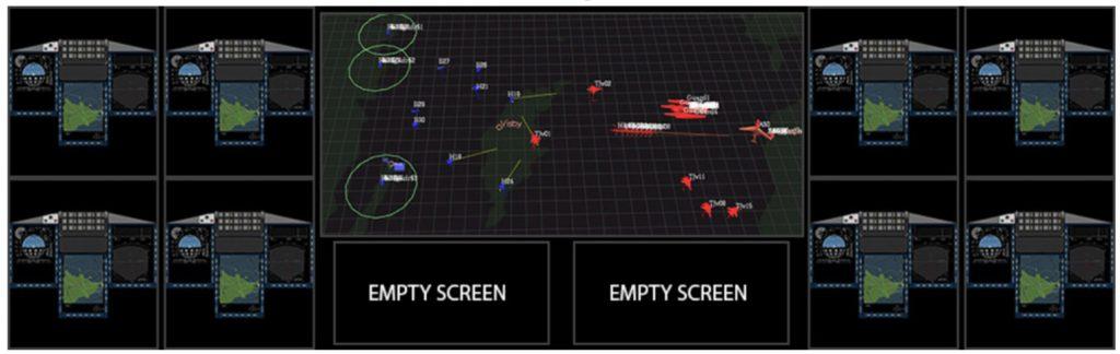 Um modelo do layout de tela na área de múltiplas visualizações no FLSC. A visão do olho de Deus está no centro e as vistas do cockpit de cada lado