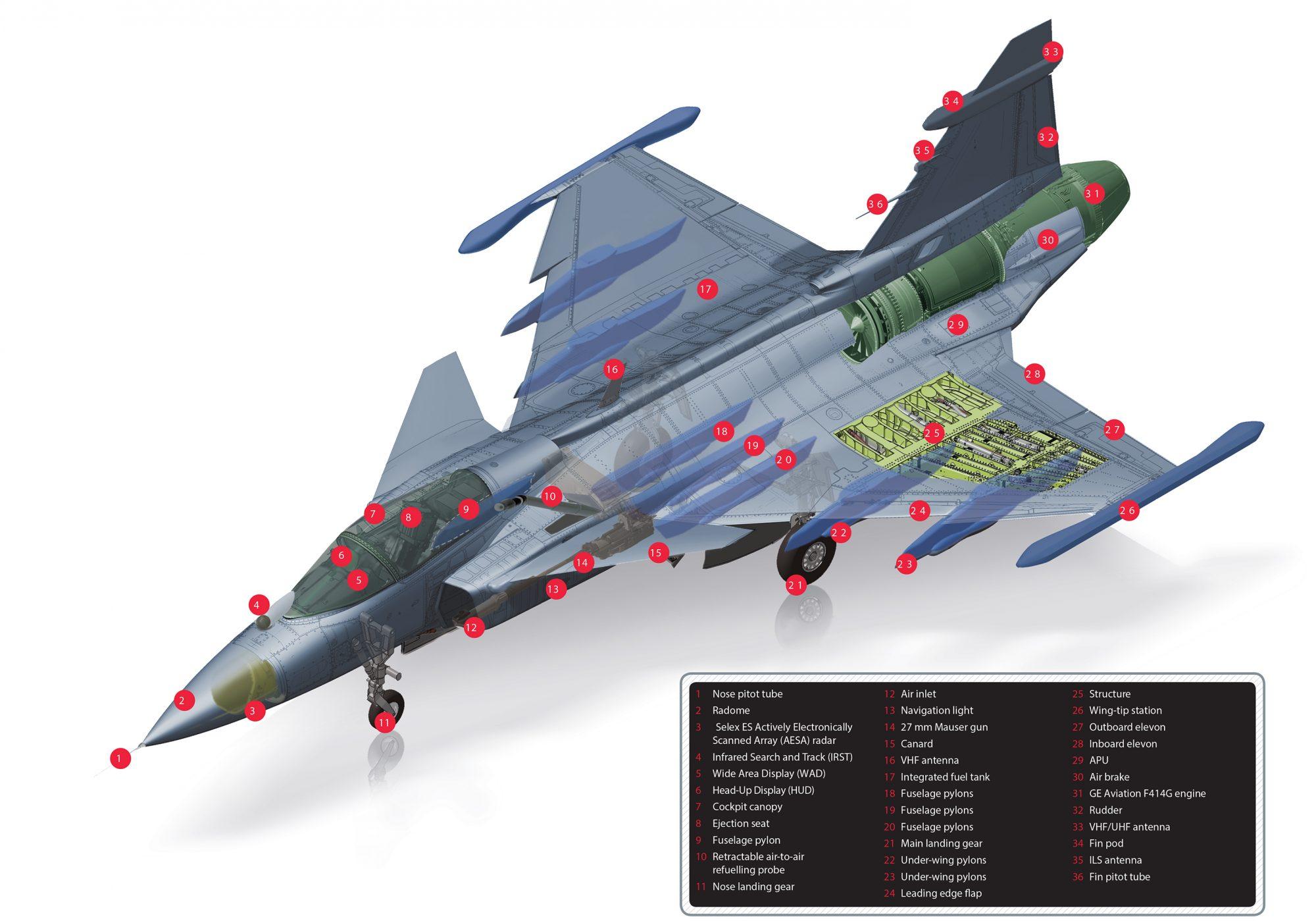 Visão em corte dos principais sistemas do caça Gripen E (clique na imagem para ampliar)
