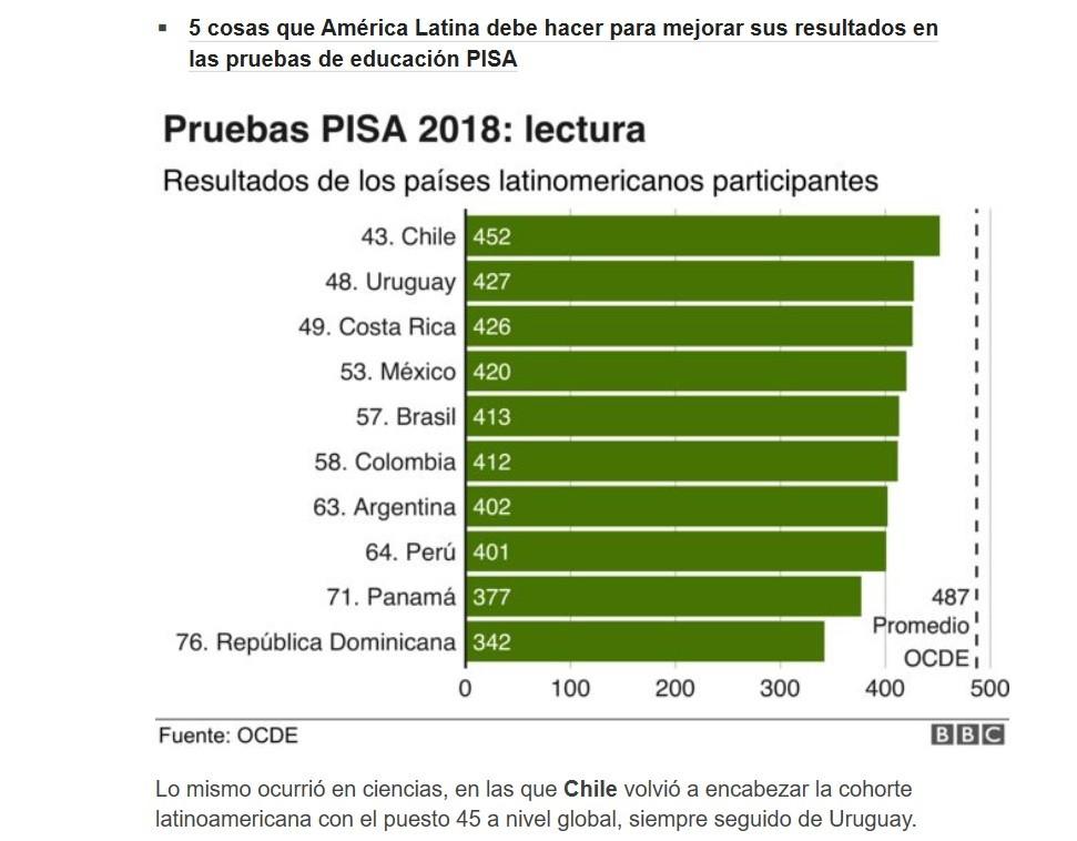 PISA Lectura.jpg