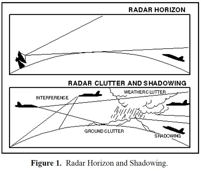 Radar-Horizon.jpg