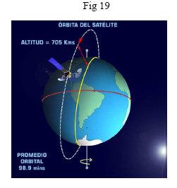 Amazônia 1 órbita.jpg