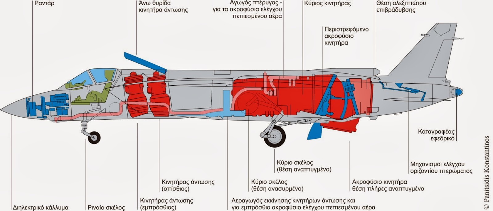 Yak-41-Esquema-Motor-2.jpg