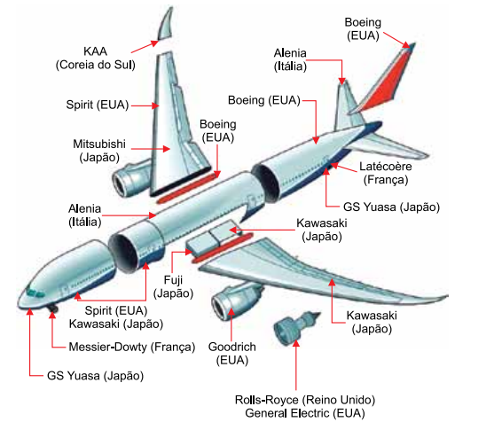 boeing 787.png