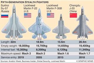 Su57 vs F22  vs F35 vs J20.jpg