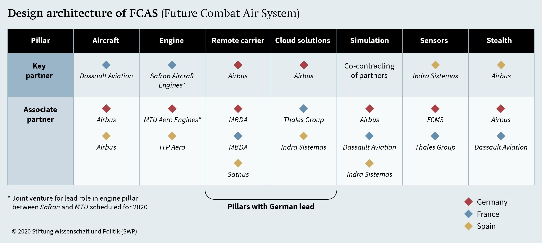 2021C02_FutureCombatAirSystem_001.png