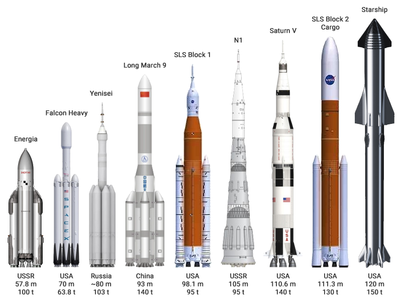 Super_heavy-lift_launch_vehicles.jpg.png