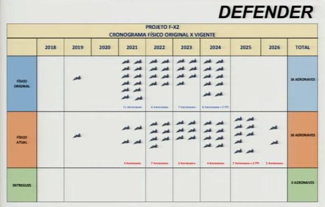 Cronograma-de-entrega-do-Gripen-E.jpg