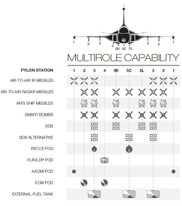 Gripen-NG-configurações-de-armas.jpg