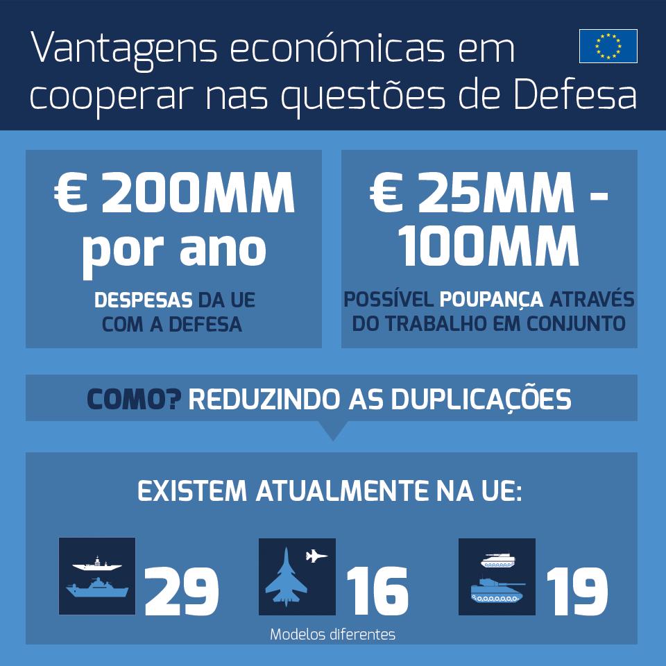 vantagem_econômica.PNG