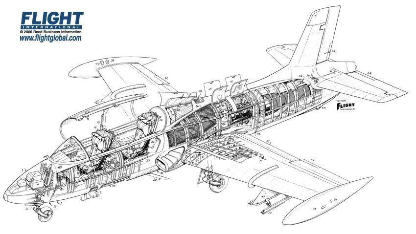 aermacchi-m-326-cutaway
