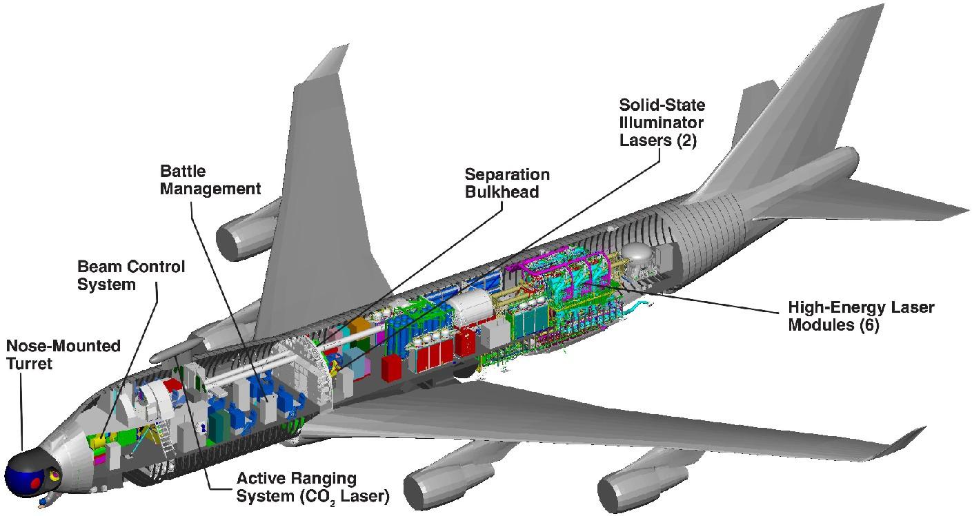 boeing-747-testes-laser-raio-x-imagem-boeing