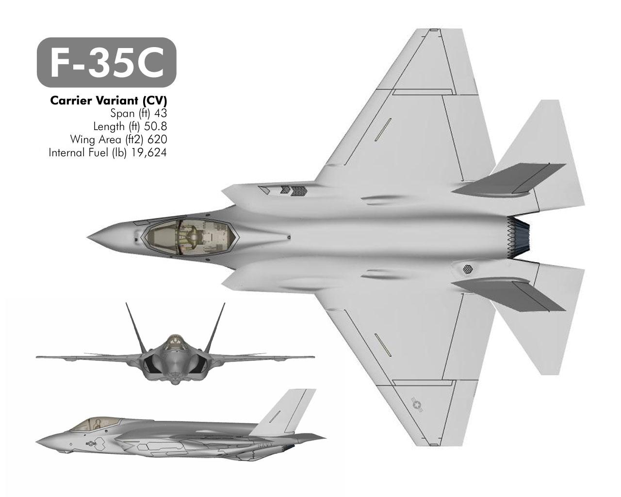 f35_variant_cv