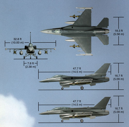 F-16CD Block 50523v