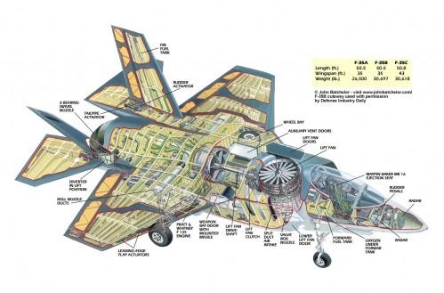 AIR_F-35B_Cutaway_lg