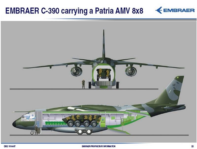¿Es el Kc-390 el reemplazo en la practica del B707 de la FAA? KC-390-interno-Embraer