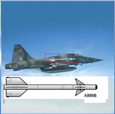 AIM-9B FAB