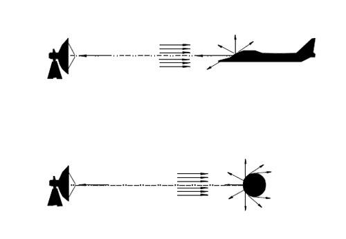 RCS Concept-1