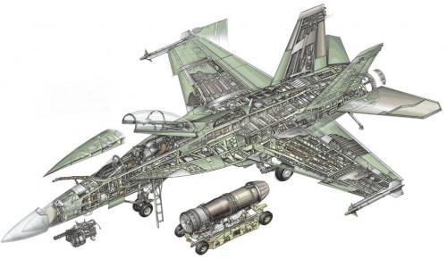 Super Hornet cutaway