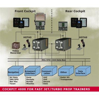 cockpit 4000 - ilustração CMC