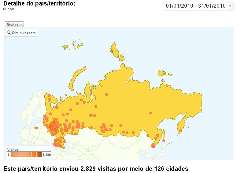 visitas-russia-poder_aereo