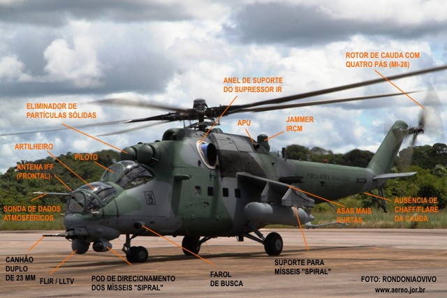 AH-2-FOTO5-MOD-Rondoniaaovivo