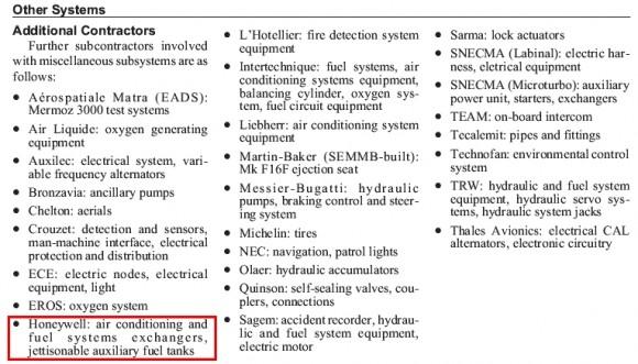 Rafale-outros sistemas