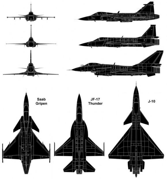 Gripen J-10 FC-1