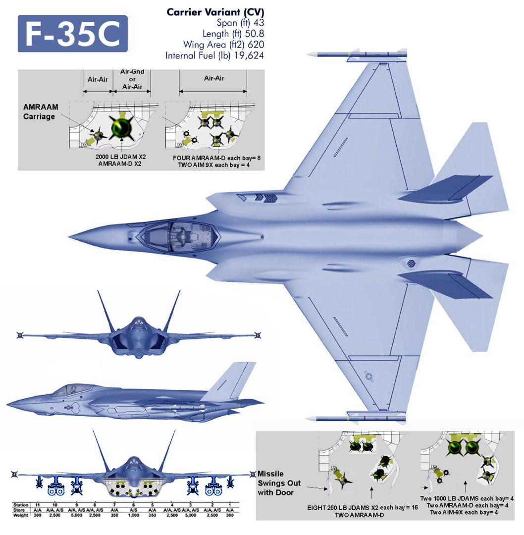 Fighter Jet Schematics Free Wiring Diagram For You