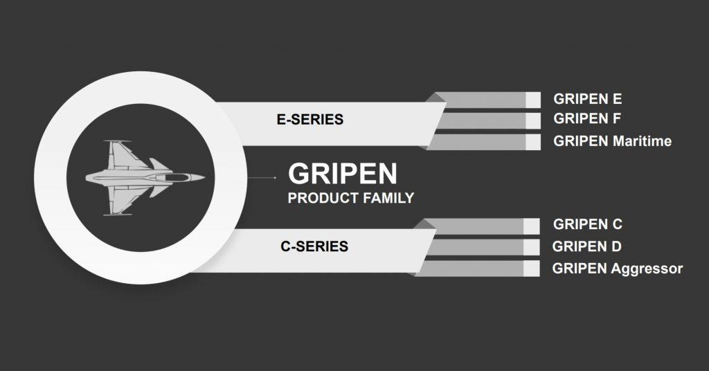 Gripen-Family-1024x536.jpg