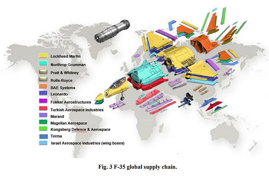F-35-Global-Chain.jpg